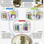 Poster Vertical Garden - 5º BID - Compri PDF